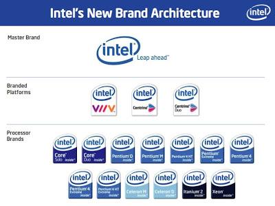 Intel、コーポレートロゴを一新