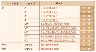 独自ドメインでBloggerやGoogle Appsのメールを運用したい(さくらのレンタルサーバー編)