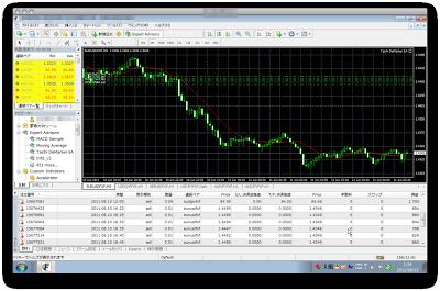 MetaTrader4のEAを動かすためにお名前.comのWindowsデスクトップを利用してみました。