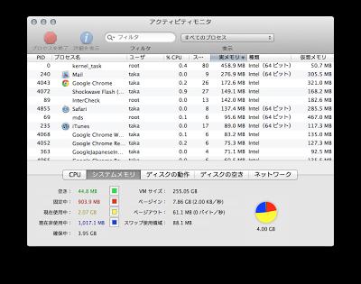iMac mid 2011のメモリを8GB追加しました