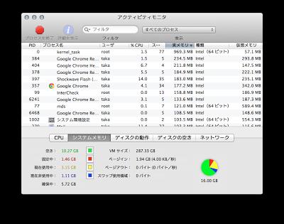 iMac mid 2011のメモリをさらに8GB追加してMaxの16GBに