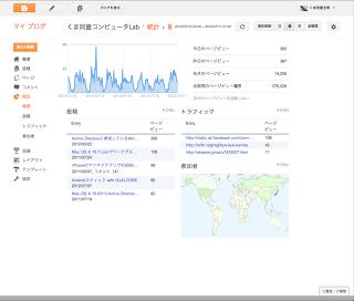 Bloggerの統計ページがアップデートされGoogle Analyticsが要らなくなるかも?