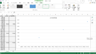 Excel 2010 2013で空白セルを含む折れ線グラフで線を繋げる方法